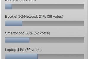 Results: iPad vs N900/Smartphone vs Booklet 3G/Netbook vs Laptop. Functionality wars – iPad loses. [iPad Rant]