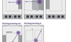 multitasker(1)