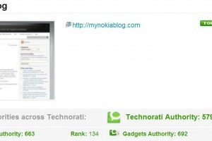 MyNokiaBlog.com in Technorati's top 100 Gadget Blogs