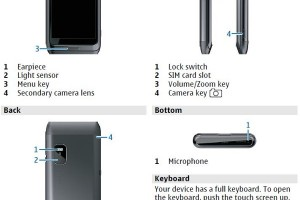 Nokia E7 Manual