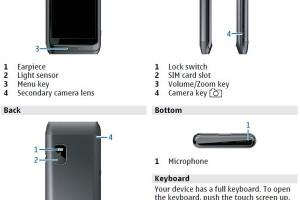Nokia E7 Manual