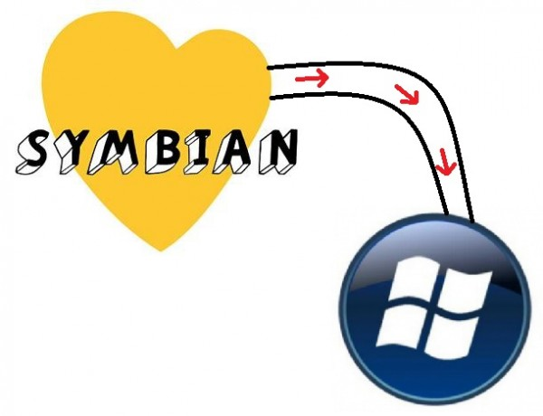 First Major Update arriving in Summer -exciting things for Symbian and Qt –  lots of new devices and platform improvements