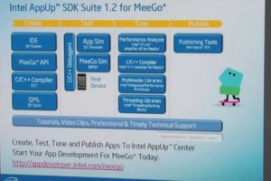 Video: A Look at the Intel AppUp SDK Suite 1.2 for MeeGo