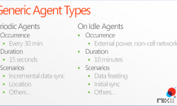 Agent types