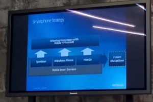"Video: Nokia Blogger Meeting Zürich – Anna, Belle, MeeGo, WinPho info (x7 ""new"" packaging)"