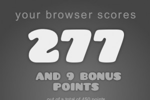 Fennec 4.0.2 scores 277(+9) on html5