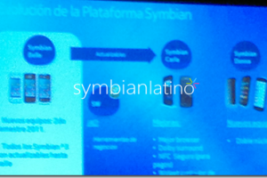 Upcoming Symbian Updates: Carla &amp; Donna!??