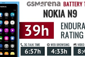 Nokia N9 doing &#8220;quite decently&#8221; in GSM Arena&#8217;s new battery life test