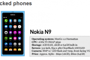 Editorial: Deeper Look at N9 Making Engadgets Holiday Gift Guide.