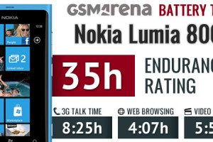 GSM Arena's Nokia Lumia 800 battery test.