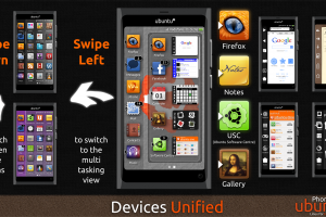 Ubuntu Mobile Concept Overlayed On N9
