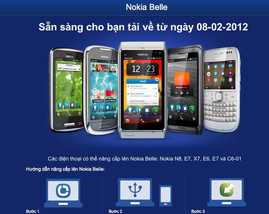 Best Symbian Belle Games of 2013