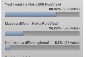 93.1% of MNB Nokia Fans want to buy Nokia PureView, 68.82 want 808