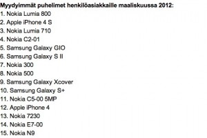 Nokia Lumia still top of the list for Elisa, N9 in top list too.