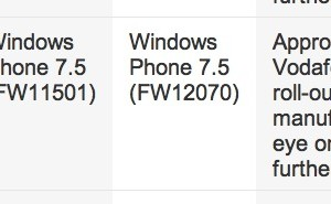 Australia Vodafone Updates: Nokia Belle for N8/C7 in testing; N9 PR1.2 and Lumia 800 (12070) approved, roll out soon