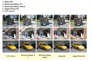 Camera comparison: HTC One X vs Nokia N8 vs SGS II vs Samsung Galaxy Nexus