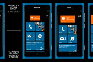 Windows Phone notification central (CONCEPT)