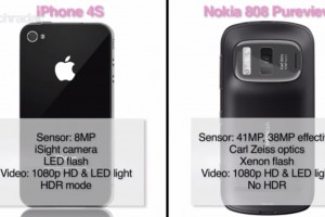 Video: iPhone 4S vs Nokia 808 PureView