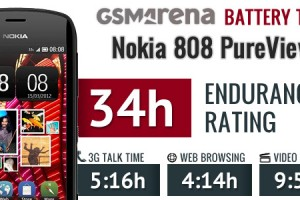 GSM Arena's Nokia 808 PureView battery test