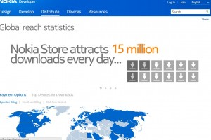 Nokia Store reaches 15 Million Daily Downloads (5.4Billion/year rate), 120,000 apps.