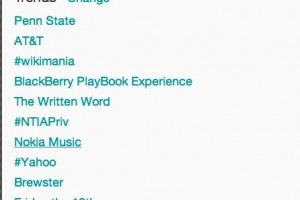 Nokia Music Trending on Twitter?