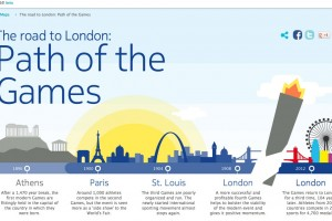 Nokia Maps London 2012 Olympics