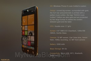 My Dream Nokia #65: Luxury Louis Vuitton Nokia Lumia WP8 Concept #Gold