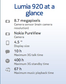 Nokia Lumia 920 full tech specs. and Official Page | NOKIA RULES