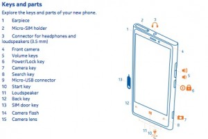 Nokia Lumia 920 and 820 user manuals