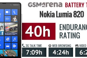 GSM Arena's Nokia Lumia 820 battery test (and Review)