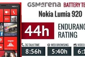 GSM Arena&#8217;s Nokia Lumia 920 Review and Battery Test &#8211; The Best Windows Phone on the Market