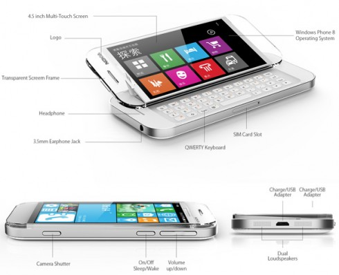Nokia_slide_QWERTY_concept_1-490x398