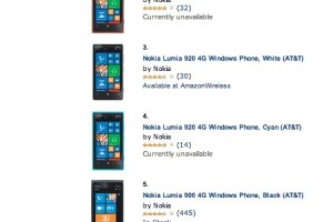 7 out of the top 10 rated Amazon AT&#038;T phones are Nokia Lumia phones