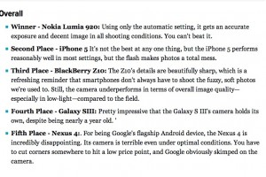 Nokia Lumia 920 wins Best Smartphone Camera test, Daylight and low light (And this only gets better for Nokia at MWC :) )