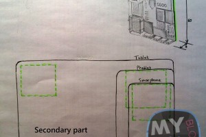 MNB RG: Manufacturing Concept – Phone, Phablet, Tablet #MyDreamNokia