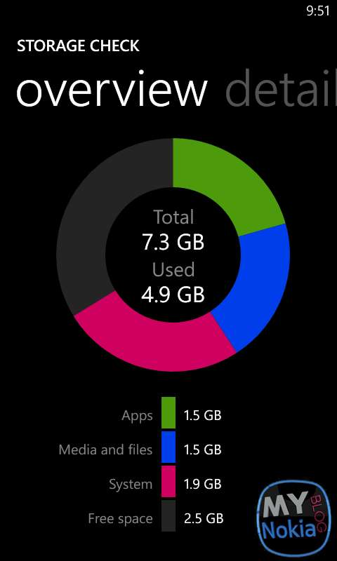 Beta Labs: Nokia Storage App (extended functionality from 1308 update)