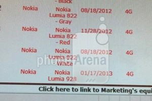 "Lumia 928 Shows up on Verizon's Internal Servers, Is This the ""Laser""?"