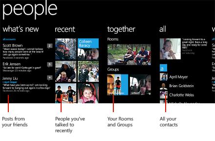 people-concept-hub