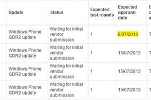 Nokia Lumia 920 GDR2 coming July for Telstra (PR2.0)