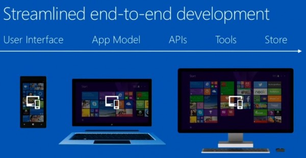universal-windows-apps[1]