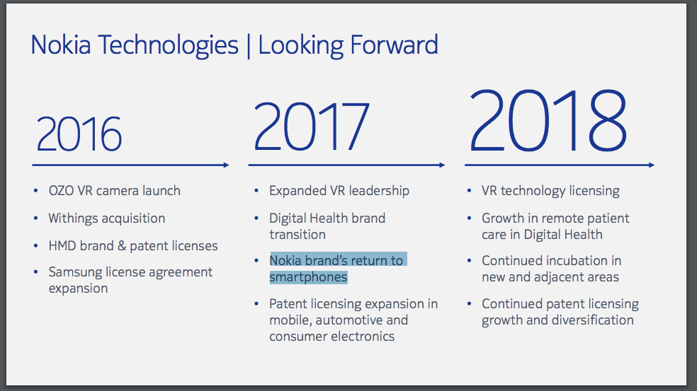 Officially for 2017: Nokia's schedule to return to smartphones