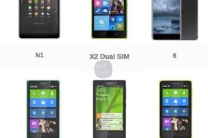 Nokia 6 – Why 6? Nokia's 'first' Android is Nokia's 6th Android (X, XL, X+ X2, N1) device